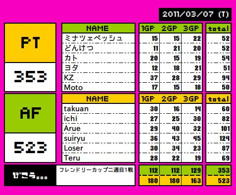 vs FC-AF