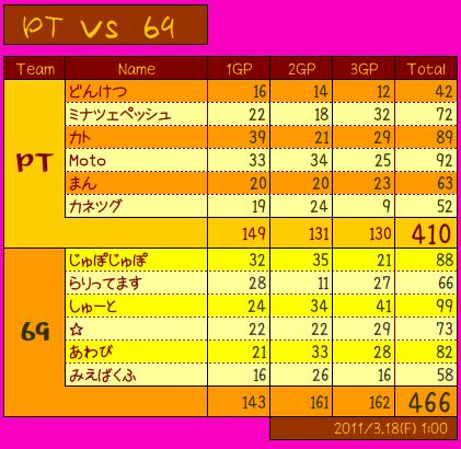vs 69(即席)