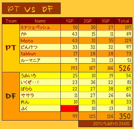 PTDF.png