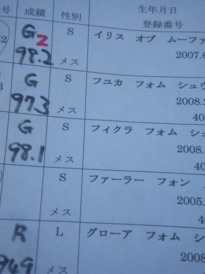 11/30PD広島成績