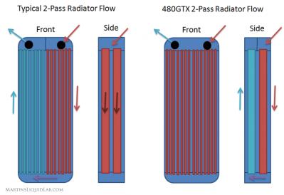 HWlabs480GTX2PassFlow.png