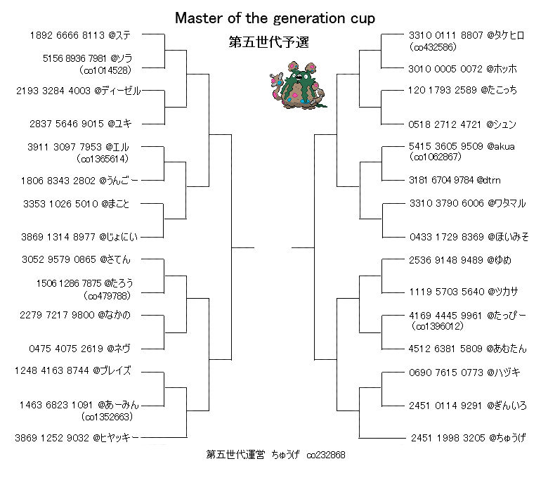 5世代予選