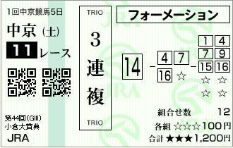 小倉大賞典2