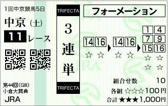 小倉大賞典4
