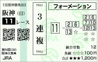 阪神大賞典