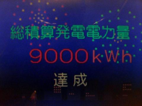 081125-9000kWh