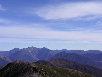 どこから見ても、穂高連峰
