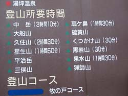 沓掛山コース