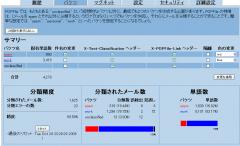 POPFile_convert_20090301161851