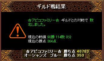 12月28日「☆アビコファミリー☆」結果