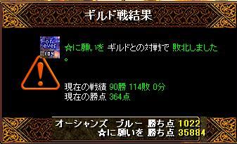 1月25日「☆に願いを」ギルド結果