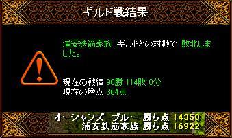 2月6日「浦安鉄筋家族」ギルド結果