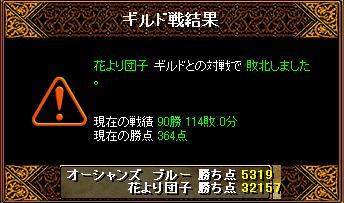 2月15日「花より団子」ギルド結果