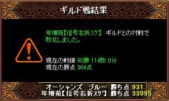 3月13日「歳増苑【信号右折スグ】」ギルド結果