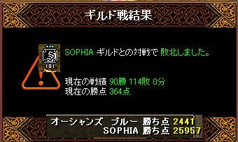 5月8日「SOPHIA」結果