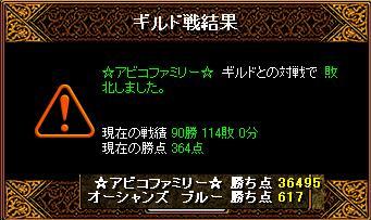 5月3日「☆アビコファミリー☆」結果