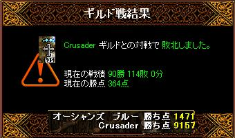 5月10日「Crusader」結果