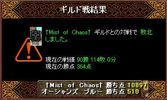 5月13日「†Mist of Chaos†」結果
