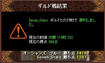 5月20日「Seven_Stars」結果