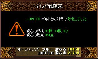 5月22日「JUPITER」結果