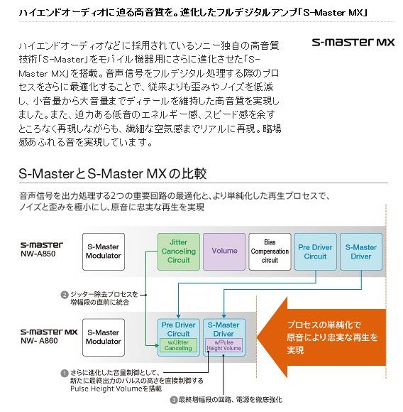 S-Master MX