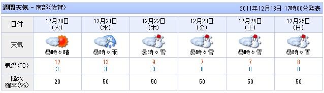 week_weather.jpg