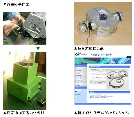 超音波振動装置 省力化機械