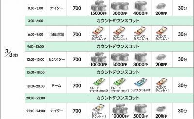 2010y02m27d_202535953.jpg