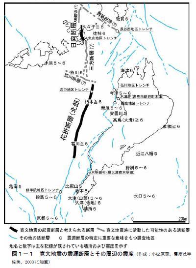 琵琶湖・断層