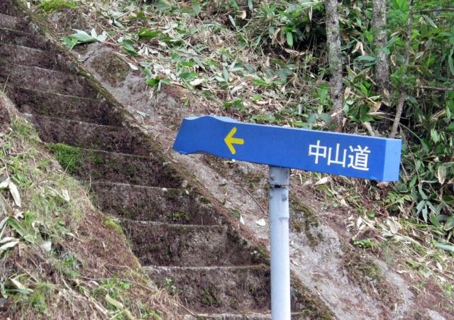 中山道の表示