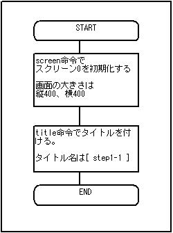 step1-1flow