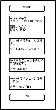 step1-2fiow