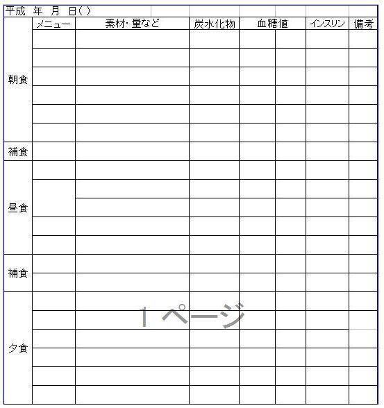 カーボ表2