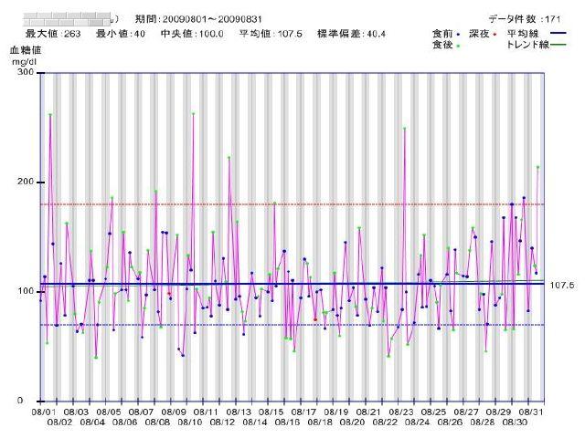 generate_glu_jikei_20090831215127.jpg