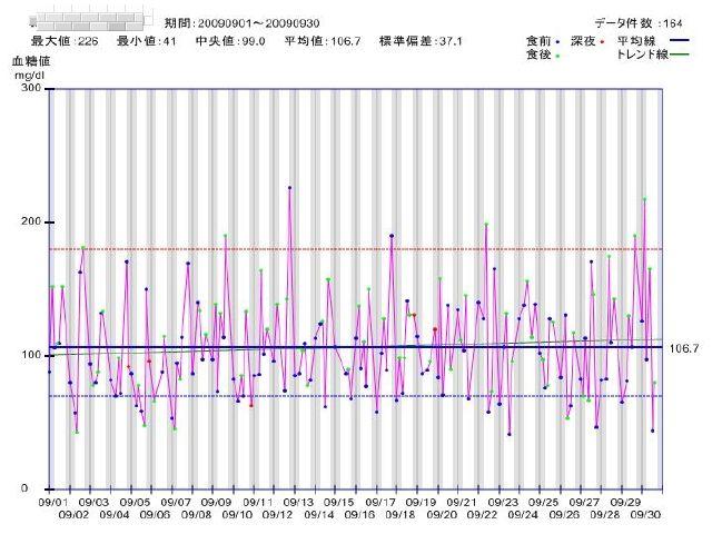 generate_glu_jikei_20090930202730.jpg
