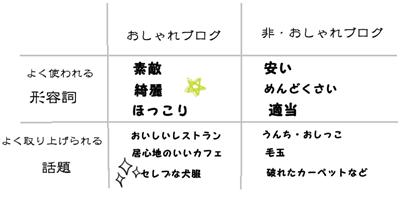 20111209-無題_001