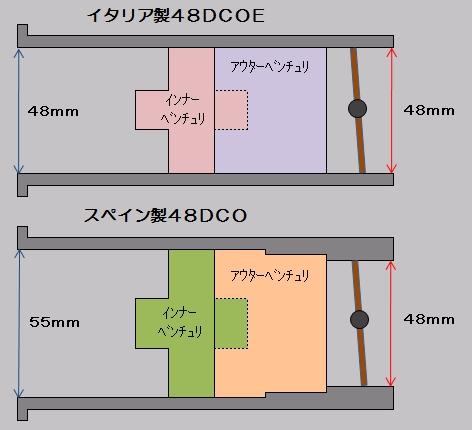 48dcoedcocomp.jpg