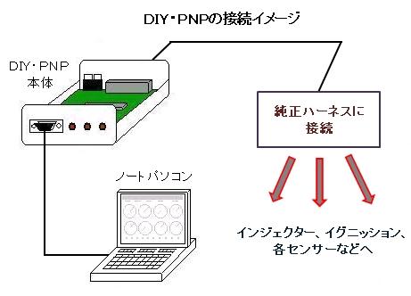 MSDIYPNPconnection.jpg