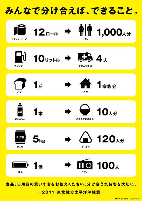 2011_東北大震災_分け合う