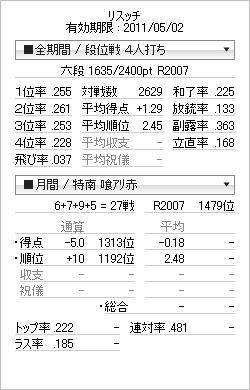 tenhou_prof_20110404.png