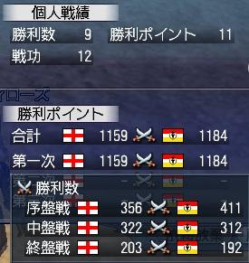戦功 第53回大海戦 1日目