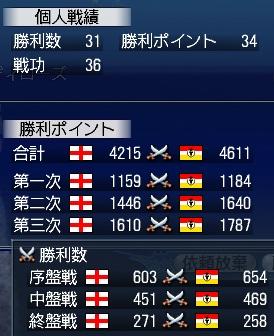 戦功 201005 3日目