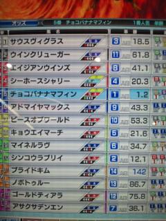 マフィン7戦目
