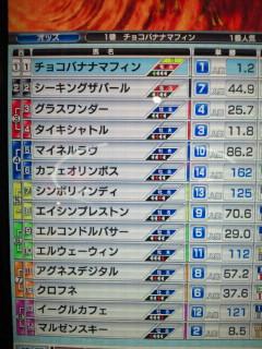 マフィン11戦目