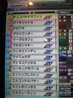 マフィン11戦目結果