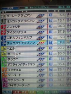 マフィン12戦目
