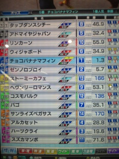 マフィン14戦目