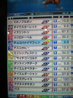 マフィン15戦目