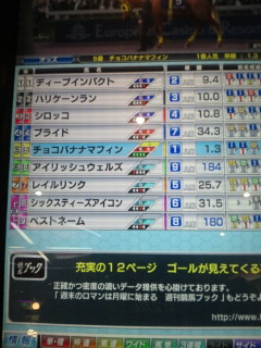 マフィン18戦目