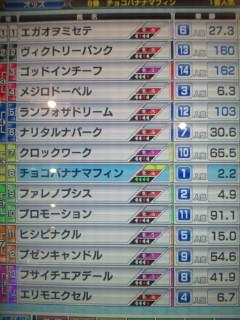 マフィン29戦目